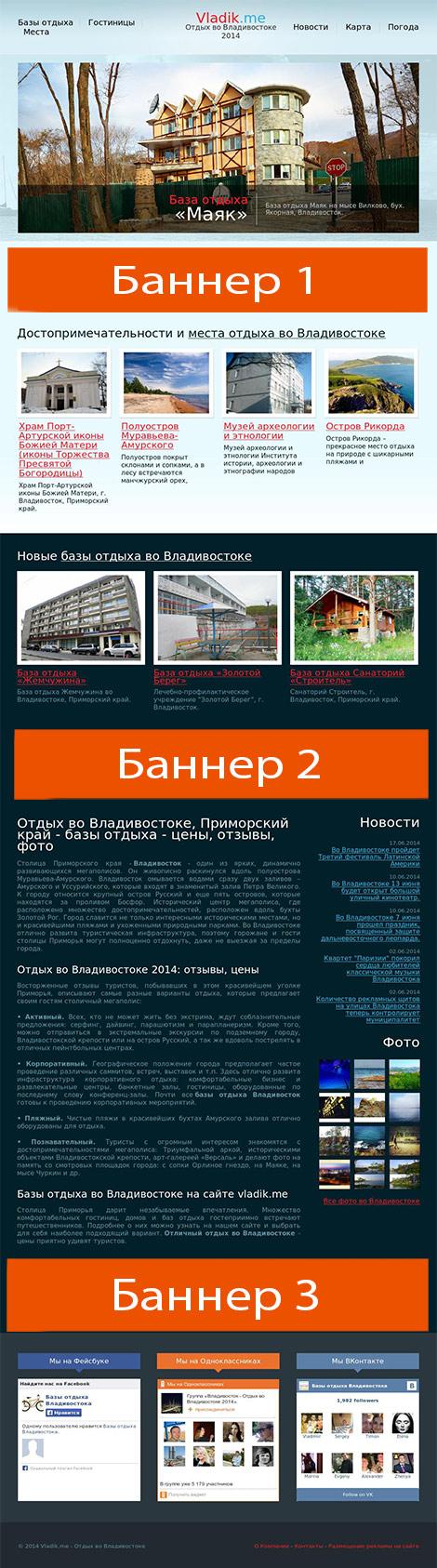 схема размещения рекламы на сайте vladik.me  height=
